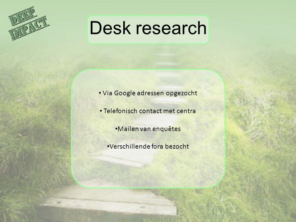 Desk research Via Google adressen opgezocht Telefonisch contact met centra Mailen van enquêtes Verschillende fora bezocht