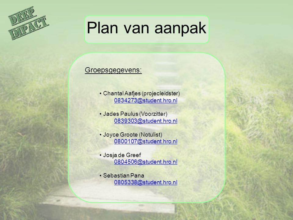 Plan van aanpak Planning: strokenplanning Project Connecting Vibes - Deep Impact week 1 week 2 week 3 week 4 week 5 tijd 30-aug31-aug1-sep2-sep3-sep4-sep5-sep6-sep7-sep8-sep9-sep10-sep11-sep12-sep13-sep14-sep15-sep16-sep17-sep18-sep19-sep20-sep21-sep22-sep23-sep24-sep25-sep26-sep27-sep28-sep29-sep30-sep1-okt2-okt3-okt projectcollege vergadering uitwerken notules plan van aanpak vooronderzoek doelgroeponderzoek analyse / brainstormen conceptontwerpen design clickable prototype voorbereiden presentaties presentaties verslagen weekend vakantie projectmanagement en college deadline onderzoek planning en verslaglegging vormgeving technische vormgeving