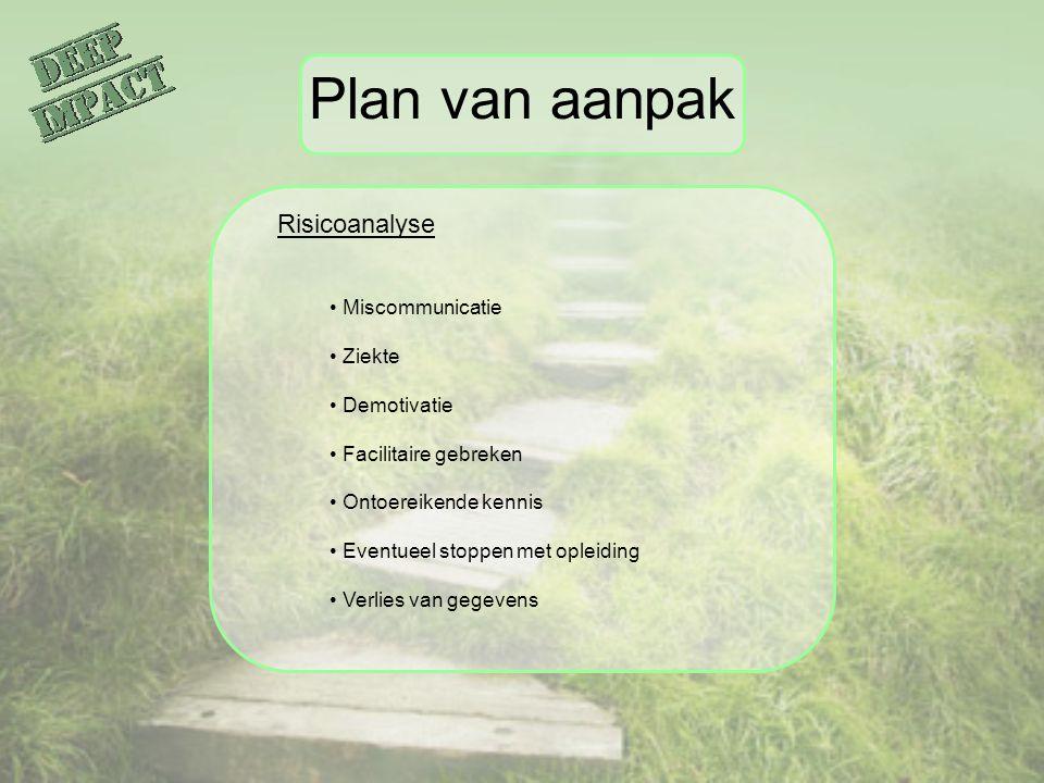 Samenwerkingscontract Hoofdpunten: Afwezigheid Taakverdeling Deadlines Uitwerken van concepten Gebruik van de dropbox