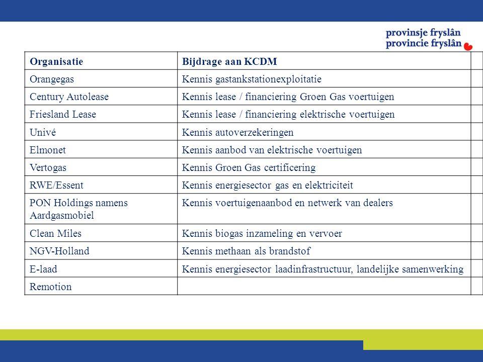 OrganisatieBijdrage aan KCDM OrangegasKennis gastankstationexploitatie Century AutoleaseKennis lease / financiering Groen Gas voertuigen Friesland LeaseKennis lease / financiering elektrische voertuigen UnivéKennis autoverzekeringen ElmonetKennis aanbod van elektrische voertuigen VertogasKennis Groen Gas certificering RWE/EssentKennis energiesector gas en elektriciteit PON Holdings namens Aardgasmobiel Kennis voertuigenaanbod en netwerk van dealers Clean MilesKennis biogas inzameling en vervoer NGV-HollandKennis methaan als brandstof E-laadKennis energiesector laadinfrastructuur, landelijke samenwerking Remotion