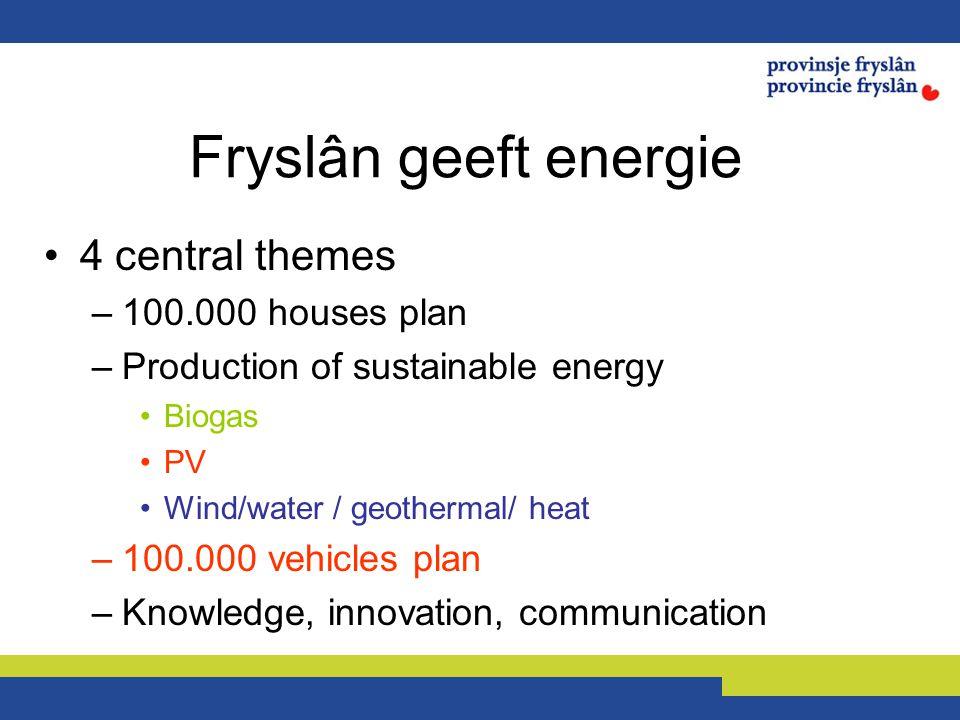 Hotspots Duurzame Energie Biogasleiding Groen gas hubs Biogasleiding Groen gas hubs Frisian Solar Challenge Katalysator centrum Duurzame Mobiliteit Katalysator centrum Duurzame Mobiliteit ProductieGebruik Elektrisch Groen Gas Drive4Electri c PV 50MW SEFF