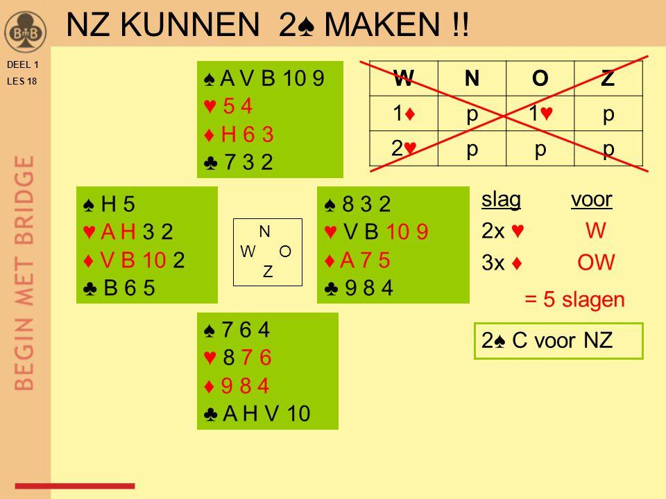 DEEL 1 LES 18 ♠ H 5 ♥ A H 3 2 ♦ V B 10 2 ♣ B 6 5 ♠ 8 3 2 ♥ V B 10 9 ♦ A 7 5 ♣ 9 8 4 N W O Z WNOZ 1♦1♦p1♥1♥p 2♥2♥ppp ♠ 7 6 4 ♥ 8 7 6 ♦ 9 8 4 ♣ A H V 10 ♠ A V B 10 9 ♥ 5 4 ♦ H 6 3 ♣ 7 3 2 NZ KUNNEN 2♠ MAKEN !.