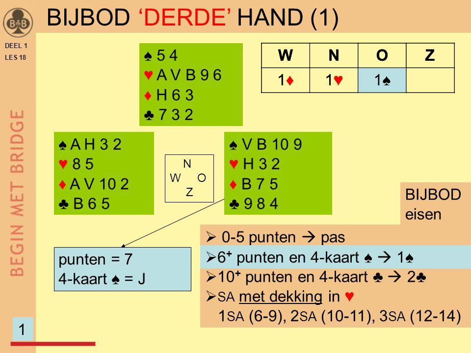 DEEL 1 LES 18 ♠ A H 3 2 ♥ 8 5 ♦ A V 10 2 ♣ B 6 5 ♠ V B 10 9 ♥ H 3 2 ♦ B 7 5 ♣ 9 8 4 N W O Z ♠ 5 4 ♥ A V B 9 6 ♦ H 6 3 ♣ 7 3 2 punten = 7 4-kaart ♠ = J  0-5 punten  pas  6 + punten en 4-kaart ♠  1♠  10 + punten en 4-kaart ♣  2♣  SA met dekking in ♥ 1 SA (6-9), 2 SA (10-11), 3 SA (12-14)  6 + punten en 4-kaart ♠  1♠ 1 BIJBOD 'DERDE' HAND (1) WNOZ 1♦1♦1♥1♥.