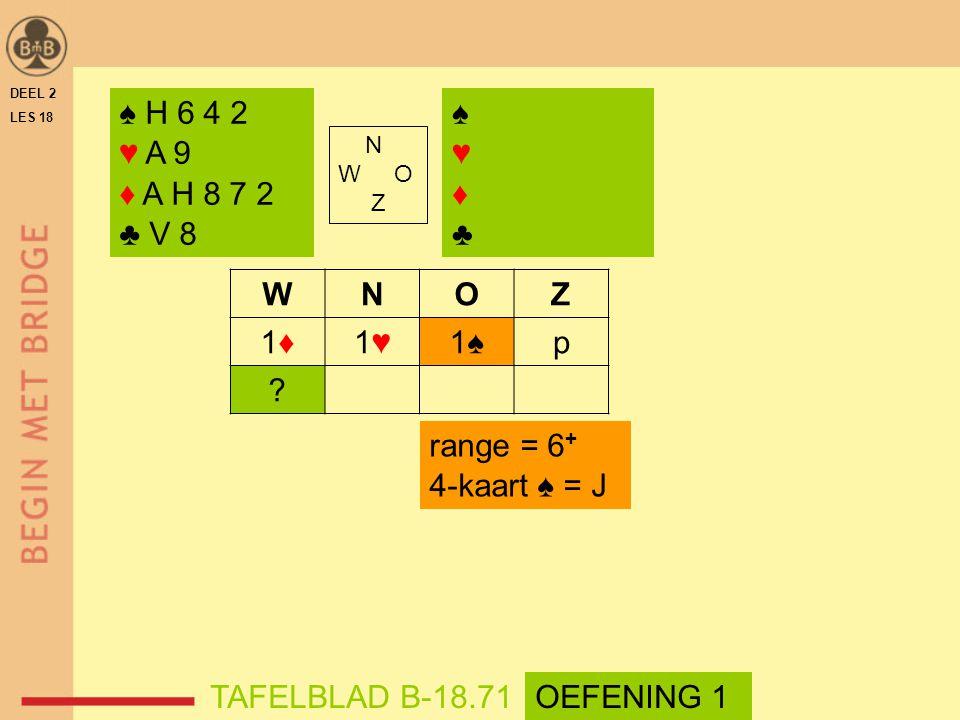 N W O Z WNOZ 1♦1♦1♥1♥1♠p ? ♠ H 6 4 2 ♥ A 9 ♦ A H 8 7 2 ♣ V 8 ♠♥♦♣♠♥♦♣ range = 6 + 4-kaart ♠ = J DEEL 2 LES 18 TAFELBLAD B-18.71OEFENING 1