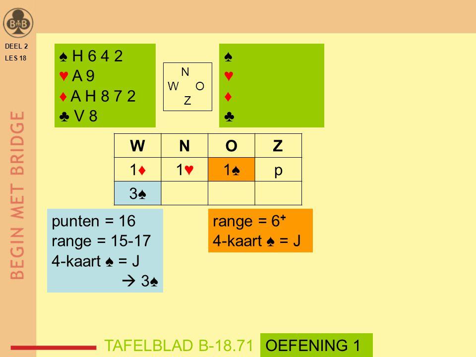 N W O Z WNOZ 1♦1♦1♥1♥1♠p 3♠3♠ ♠ H 6 4 2 ♥ A 9 ♦ A H 8 7 2 ♣ V 8 ♠♥♦♣♠♥♦♣ punten = 16 range = 15-17 4-kaart ♠ = J  3♠ DEEL 2 LES 18 TAFELBLAD B-18.71 range = 6 + 4-kaart ♠ = J OEFENING 1