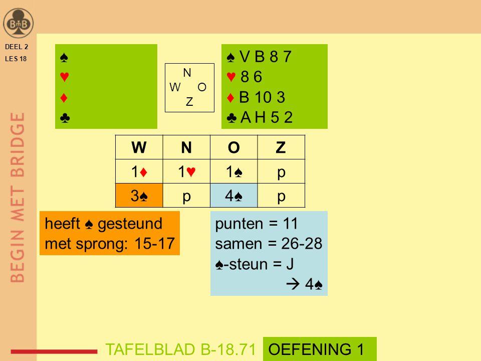 N W O Z WNOZ 1♦1♦1♥1♥1♠p 3♠3♠p4♠p ♠♥♦♣♠♥♦♣ ♠ V B 8 7 ♥ 8 6 ♦ B 10 3 ♣ A H 5 2 punten = 11 samen = 26-28 ♠-steun = J  4♠ heeft ♠ gesteund met sprong: 15-17 DEEL 2 LES 18 TAFELBLAD B-18.71OEFENING 1