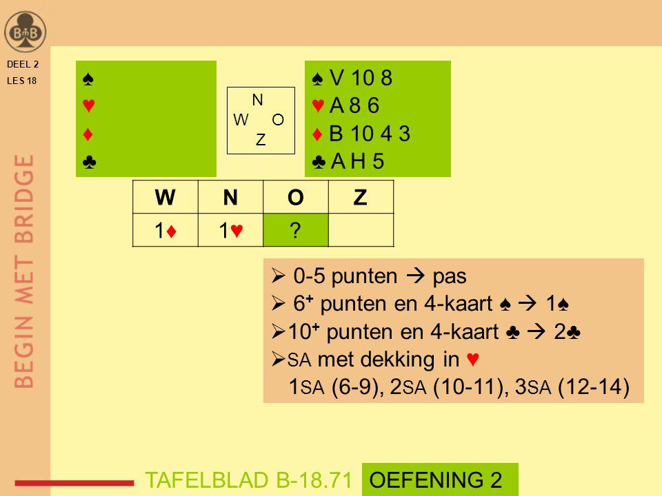 N W O Z WNOZ 1♦1♦1♥1♥? ♠ V 10 8 ♥ A 8 6 ♦ B 10 4 3 ♣ A H 5 DEEL 2 LES 18 TAFELBLAD B-18.71  0-5 punten  pas  6 + punten en 4-kaart ♠  1♠  10 + pu