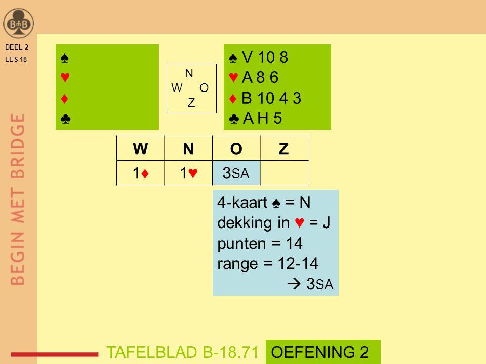 N W O Z WNOZ 1♦1♦1♥1♥3 SA ♠♥♦♣♠♥♦♣ ♠ V 10 8 ♥ A 8 6 ♦ B 10 4 3 ♣ A H 5 4-kaart ♠ = N dekking in ♥ = J punten = 14 range = 12-14  3 SA DEEL 2 LES 18 TAFELBLAD B-18.71OEFENING 2