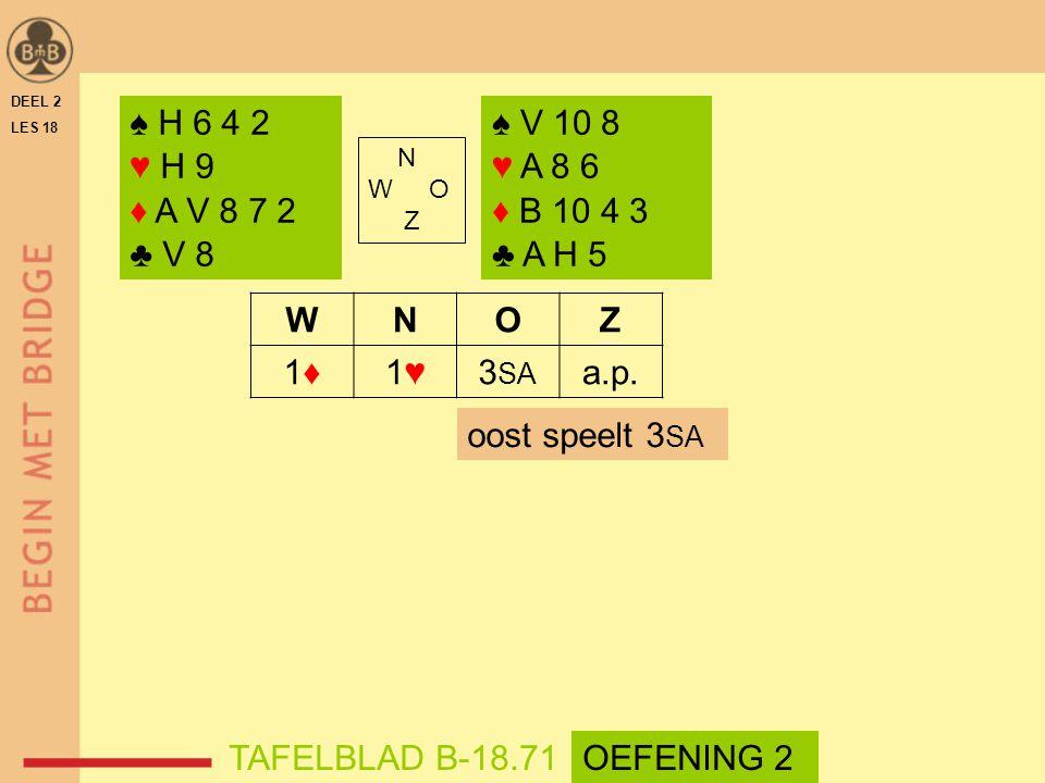 N W O Z WNOZ 1♦1♦1♥1♥3 SA a.p. ♠ H 6 4 2 ♥ H 9 ♦ A V 8 7 2 ♣ V 8 ♠ V 10 8 ♥ A 8 6 ♦ B 10 4 3 ♣ A H 5 oost speelt 3 SA DEEL 2 LES 18 TAFELBLAD B-18.71O