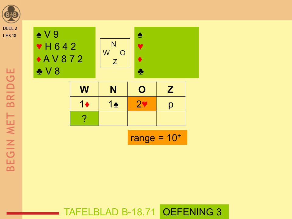 N W O Z WNOZ 1♦1♦1♠2♥2♥p ? ♠ V 9 ♥ H 6 4 2 ♦ A V 8 7 2 ♣ V 8 ♠♥♦♣♠♥♦♣ DEEL 2 LES 18 TAFELBLAD B-18.71 range = 10 + OEFENING 3