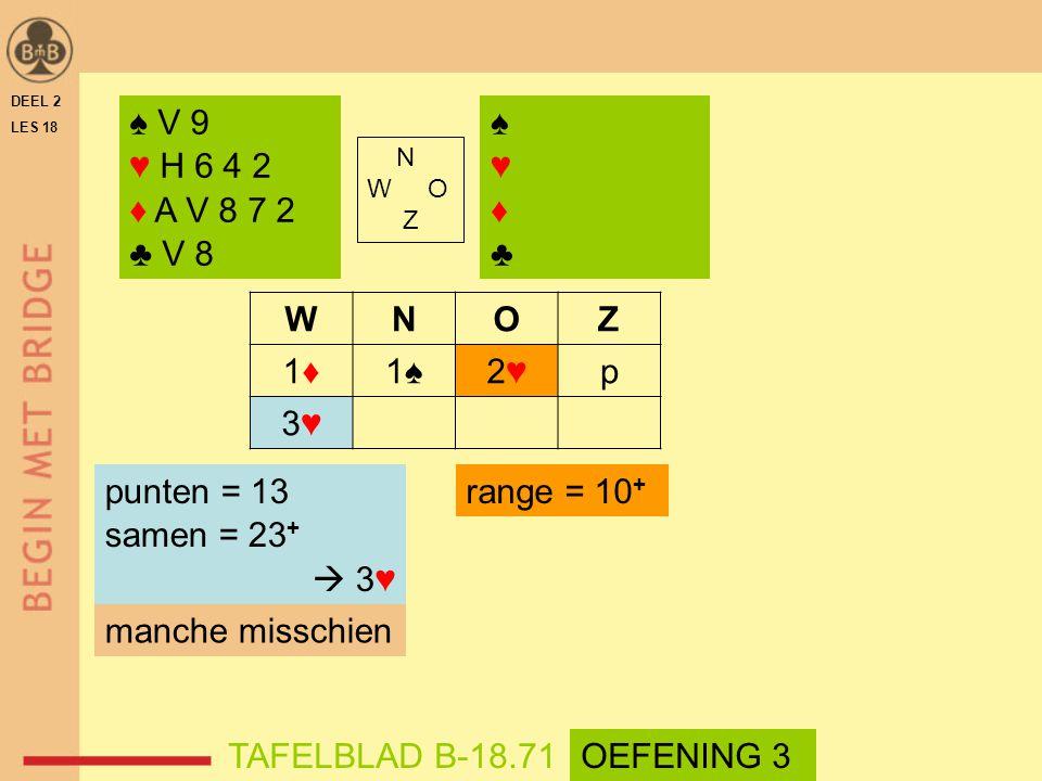 N W O Z WNOZ 1♦1♦1♠2♥2♥p 3♥3♥ ♠ V 9 ♥ H 6 4 2 ♦ A V 8 7 2 ♣ V 8 DEEL 2 LES 18 punten = 13 samen = 23 +  3♥ TAFELBLAD B-18.71 ♠♥♦♣♠♥♦♣ manche misschien range = 10 + OEFENING 3