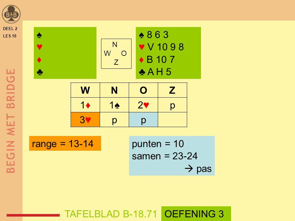N W O Z WNOZ 1♦1♦1♠2♥2♥p 3♥3♥pp ♠♥♦♣♠♥♦♣ ♠ 8 6 3 ♥ V 10 9 8 ♦ B 10 7 ♣ A H 5 DEEL 2 LES 18 punten = 10 samen = 23-24  pas TAFELBLAD B-18.71 range = 13-14 OEFENING 3