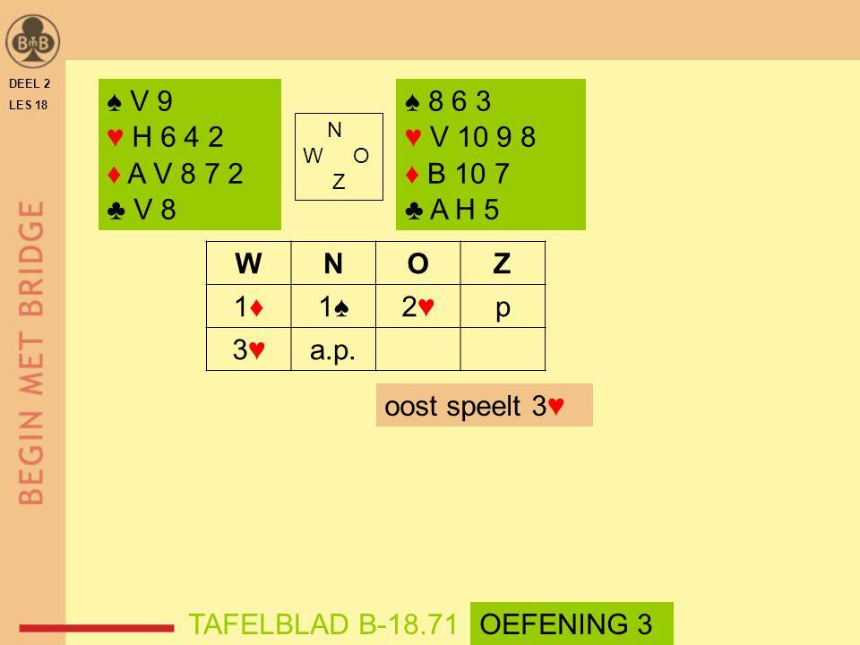 N W O Z WNOZ 1♦1♦1♠2♥2♥p 3♥3♥a.p. ♠ V 9 ♥ H 6 4 2 ♦ A V 8 7 2 ♣ V 8 ♠ 8 6 3 ♥ V 10 9 8 ♦ B 10 7 ♣ A H 5 DEEL 2 LES 18 TAFELBLAD B-18.71 oost speelt 3♥