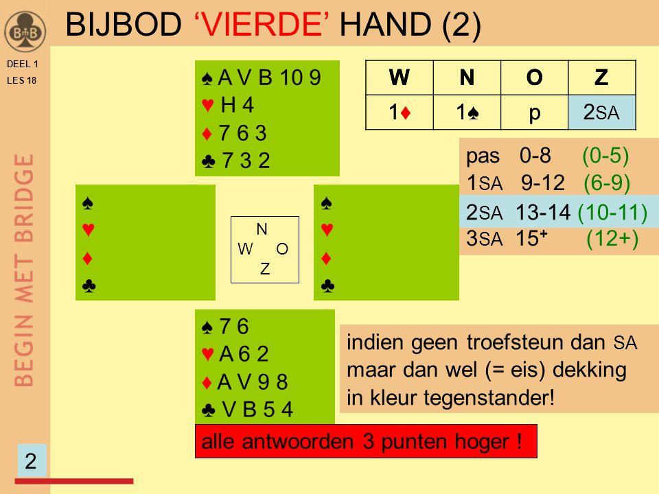 DEEL 1 LES 18 ♠♥♦♣♠♥♦♣ ♠♥♦♣♠♥♦♣ N W O Z ♠ 7 6 ♥ A 6 2 ♦ A V 9 8 ♣ V B 5 4 ♠ A V B 10 9 ♥ H 4 ♦ 7 6 3 ♣ 7 3 2 pas 0-8 (0-5) 1 SA 9-12 (6-9) 2 SA 13-14 (10-11) 3 SA 15 + (12+) 2 SA 13-14 (10-11) 2 BIJBOD 'VIERDE' HAND (2) alle antwoorden 3 punten hoger .
