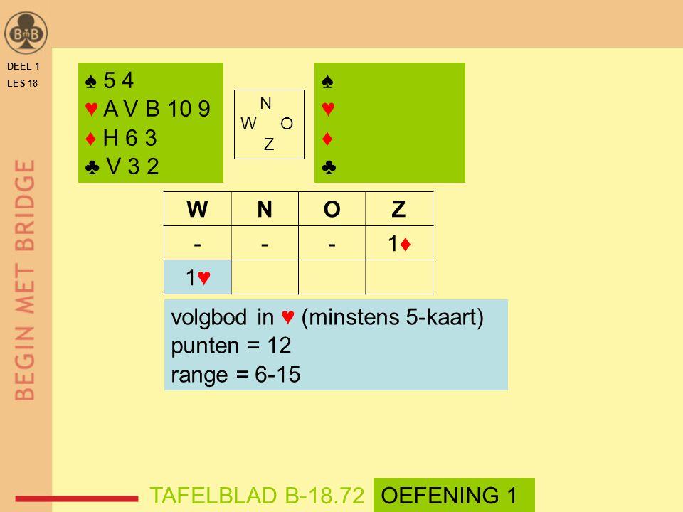 DEEL 1 LES 18 N W O Z WNOZ ---1♦1♦ 1♥1♥ ♠ 5 4 ♥ A V B 10 9 ♦ H 6 3 ♣ V 3 2 volgbod in ♥ (minstens 5-kaart) punten = 12 range = 6-15 TAFELBLAD B-18.72 ♠♥♦♣♠♥♦♣ OEFENING 1