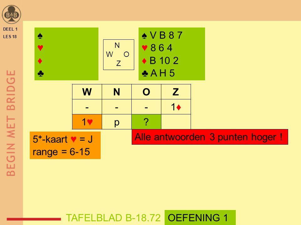 DEEL 1 LES 18 N W O Z WNOZ ---1♦1♦ 1♥1♥p? ♠♥♦♣♠♥♦♣ ♠ V B 8 7 ♥ 8 6 4 ♦ B 10 2 ♣ A H 5 5 + -kaart ♥ = J range = 6-15 Alle antwoorden 3 punten hoger ! T