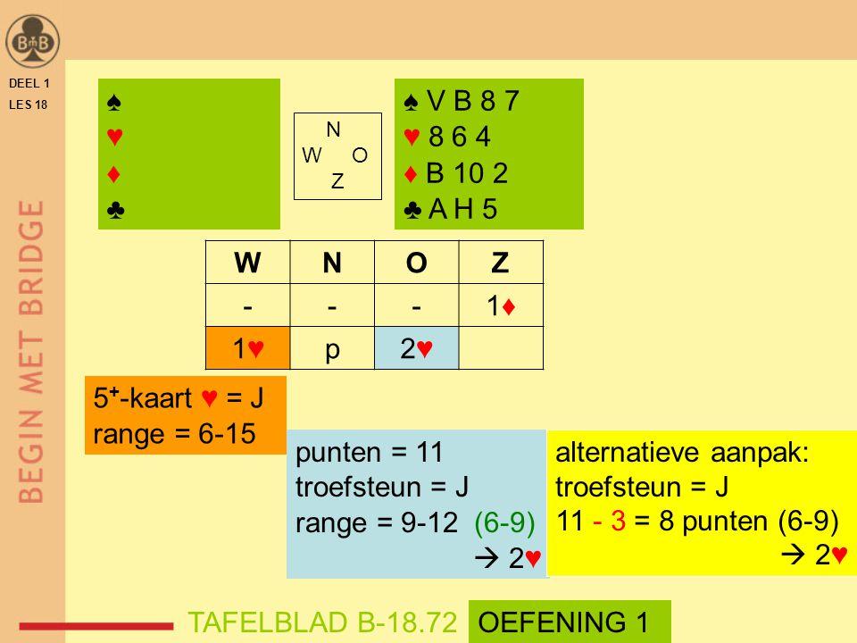 DEEL 1 LES 18 N W O Z WNOZ ---1♦1♦ 1♥1♥p2♥2♥ ♠ V B 8 7 ♥ 8 6 4 ♦ B 10 2 ♣ A H 5 punten = 11 troefsteun = J range = 9-12 (6-9)  2♥ TAFELBLAD B-18.72 alternatieve aanpak: troefsteun = J 11 - 3 = 8 punten (6-9)  2♥ ♠♥♦♣♠♥♦♣ 5 + -kaart ♥ = J range = 6-15 OEFENING 1