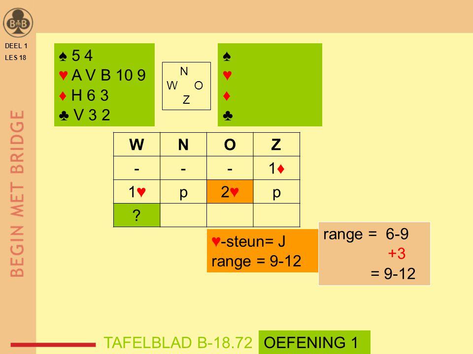 DEEL 1 LES 18 N W O Z WNOZ ---1♦1♦ 1♥1♥p2♥2♥p ? ♠ 5 4 ♥ A V B 10 9 ♦ H 6 3 ♣ V 3 2 ♠♥♦♣♠♥♦♣ TAFELBLAD B-18.72 ♥-steun= J range = 9-12 range = 6-9 +3 =
