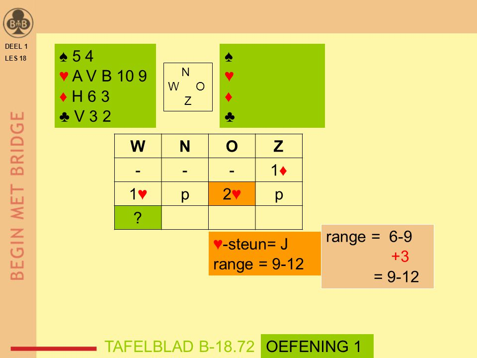 DEEL 1 LES 18 N W O Z WNOZ ---1♦1♦ 1♥1♥p2♥2♥p .