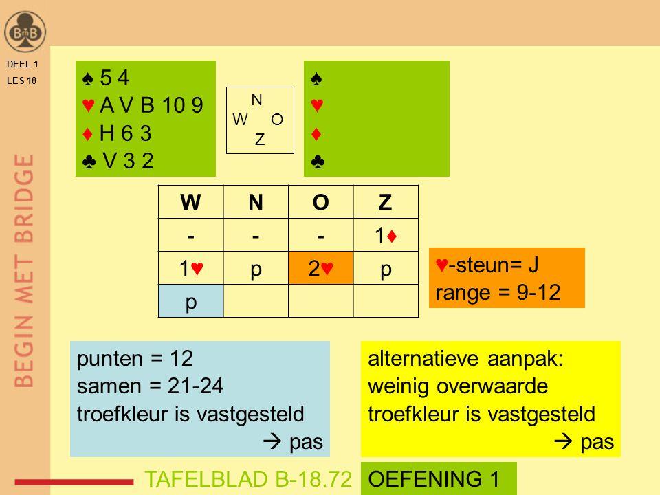 DEEL 1 LES 18 N W O Z WNOZ ---1♦1♦ 1♥1♥p2♥2♥p p ♠ 5 4 ♥ A V B 10 9 ♦ H 6 3 ♣ V 3 2 punten = 12 samen = 21-24 troefkleur is vastgesteld  pas TAFELBLAD B-18.72 alternatieve aanpak: weinig overwaarde troefkleur is vastgesteld  pas ♥-steun= J range = 9-12 ♠♥♦♣♠♥♦♣ OEFENING 1