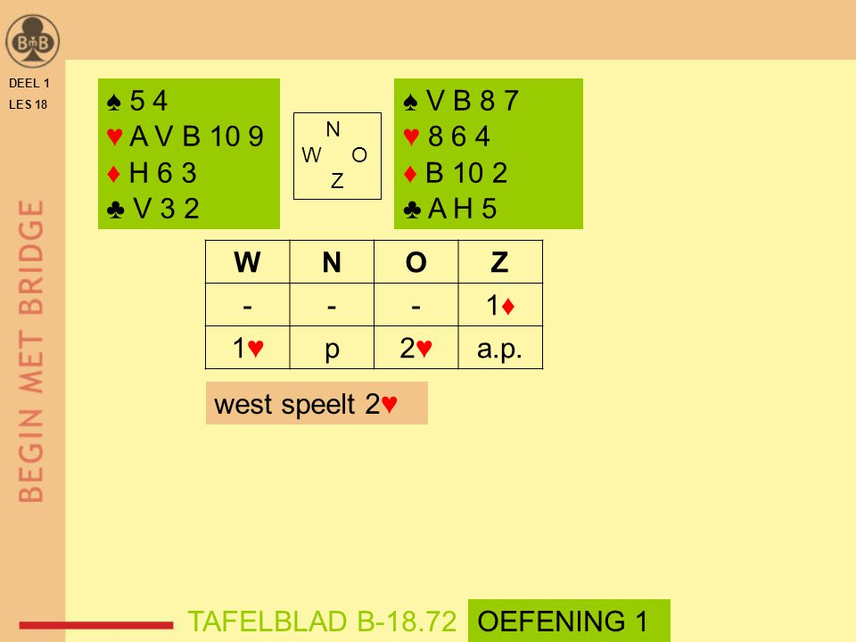 DEEL 1 LES 18 N W O Z WNOZ ---1♦1♦ 1♥1♥p2♥2♥a.p. ♠ 5 4 ♥ A V B 10 9 ♦ H 6 3 ♣ V 3 2 ♠ V B 8 7 ♥ 8 6 4 ♦ B 10 2 ♣ A H 5 TAFELBLAD B-18.72 west speelt 2
