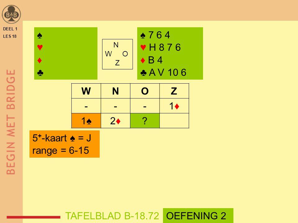 DEEL 1 LES 18 N W O Z WNOZ ---1♦1♦ 1♠2♦2♦? ♠♥♦♣♠♥♦♣ TAFELBLAD B-18.72 ♠ 7 6 4 ♥ H 8 7 6 ♦ B 4 ♣ A V 10 6 5 + -kaart ♠ = J range = 6-15 OEFENING 2