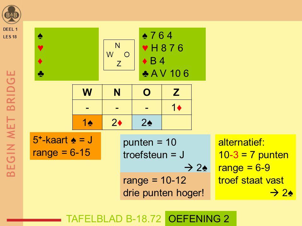 DEEL 1 LES 18 N W O Z WNOZ ---1♦1♦ 1♠2♦2♦2♠ punten = 10 troefsteun = J  2♠ TAFELBLAD B-18.72 ♠ 7 6 4 ♥ H 8 7 6 ♦ B 4 ♣ A V 10 6 range = 10-12 drie punten hoger.