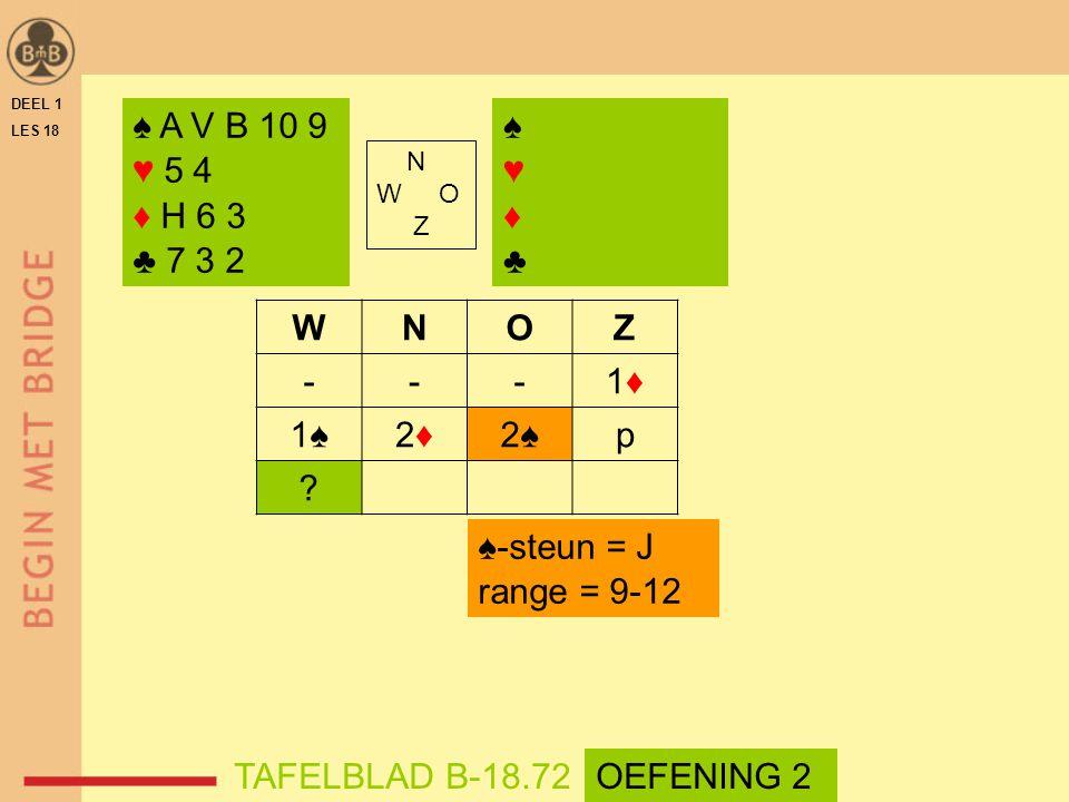 DEEL 1 LES 18 N W O Z WNOZ ---1♦1♦ 1♠2♦2♦2♠p ? ♠ A V B 10 9 ♥ 5 4 ♦ H 6 3 ♣ 7 3 2 TAFELBLAD B-18.72 ♠-steun = J range = 9-12 ♠♥♦♣♠♥♦♣ OEFENING 2