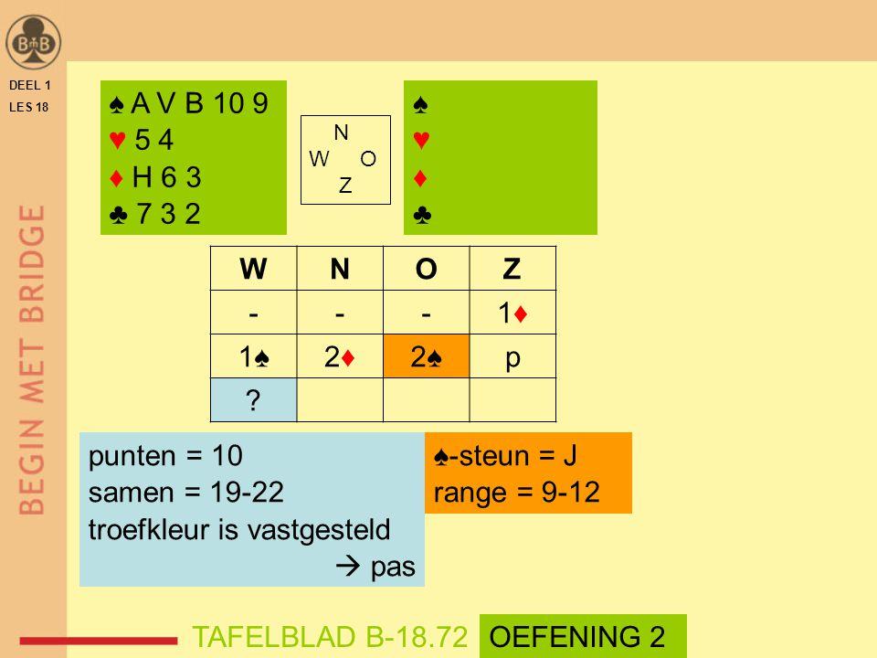DEEL 1 LES 18 N W O Z WNOZ ---1♦1♦ 1♠2♦2♦2♠p ? ♠ A V B 10 9 ♥ 5 4 ♦ H 6 3 ♣ 7 3 2 TAFELBLAD B-18.72 ♠-steun = J range = 9-12 punten = 10 samen = 19-22
