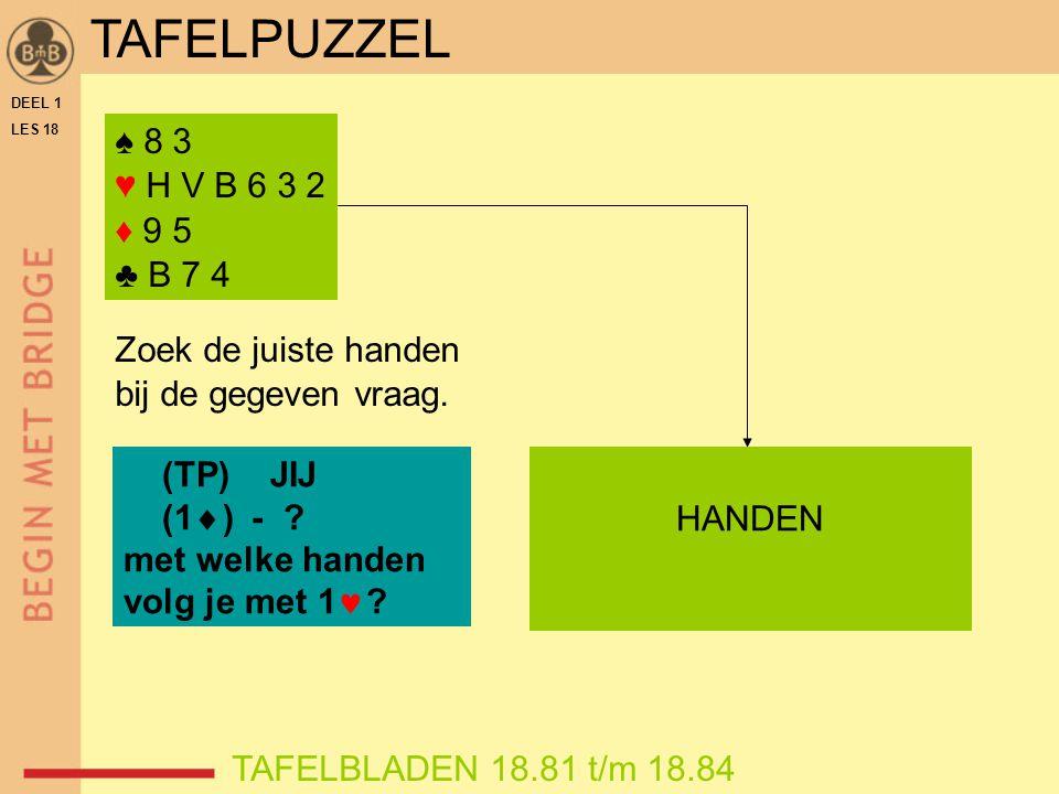DEEL 1 LES 18 ♠ 8 3 ♥ H V B 6 3 2 ♦ 9 5 ♣ B 7 4 TAFELBLADEN 18.81 t/m 18.84 Zoek de juiste handen bij de gegeven vraag.