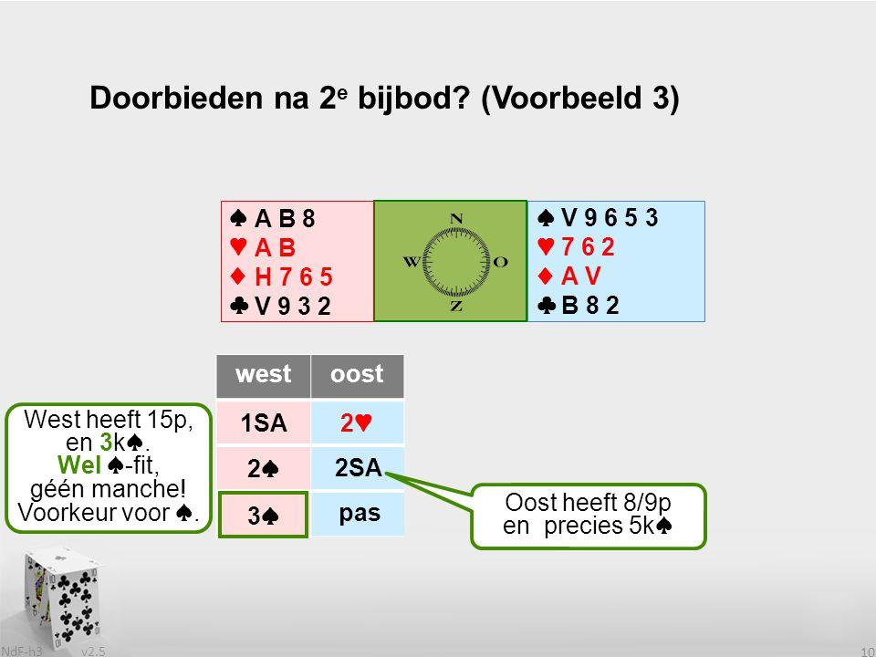 v2.5 NdF-h3 10 ♠♥♦♣♠♥♦♣ westoost 1SA2♥ 2♠? ♠♥♦♣♠♥♦♣ A B 8 A B H 7 6 5 V 9 3 2 2SA West heeft 15p, en 3k♠. Wel ♠-fit, géén manche! Voorkeur voor ♠. ? 3