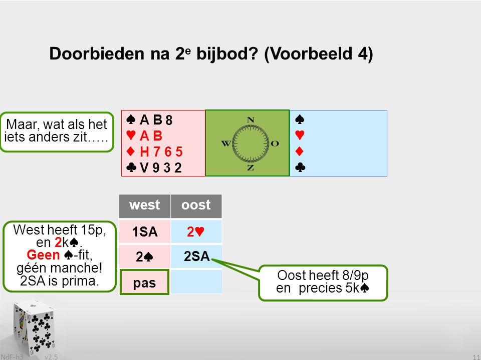 v2.5 NdF-h3 11 ♠♥♦♣♠♥♦♣ westoost 1SA2♥ 2♠? ♠♥♦♣♠♥♦♣ A B H 7 6 5 V 9 3 2 2SA West heeft 15p, en 2k♠. Geen ♠-fit, géén manche! 2SA is prima. ? pas Oost