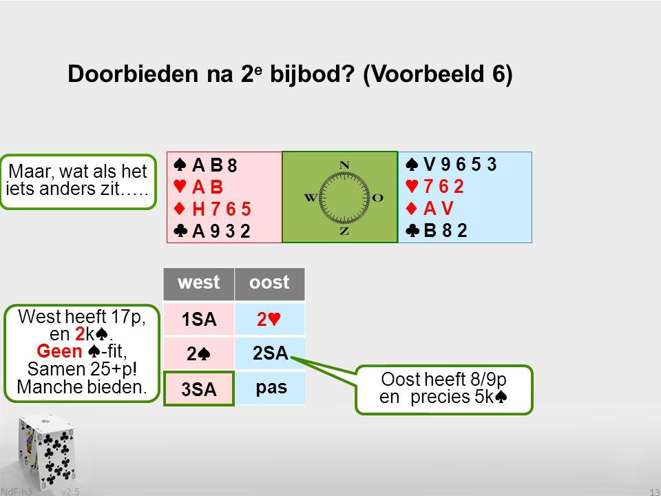 v2.5 NdF-h3 13 ♠♥♦♣♠♥♦♣ westoost 1SA2♥ 2♠. ♠♥♦♣♠♥♦♣ A B H 7 6 5 A 9 3 2 2SA West heeft 17p, en 2k♠.
