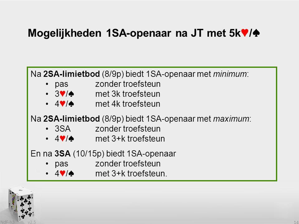 v2.5 NdF-h3 14 Na 2SA-limietbod (8/9p) biedt 1SA-openaar met minimum: paszonder troefsteun 3♥/♠met 3k troefsteun 4♥/♠met 4k troefsteun Na 2SA-limietbod (8/9p) biedt 1SA-openaar met maximum: 3SAzonder troefsteun 4♥/♠met 3+k troefsteun En na 3SA (10/15p) biedt 1SA-openaar paszonder troefsteun 4♥/♠met 3+k troefsteun.