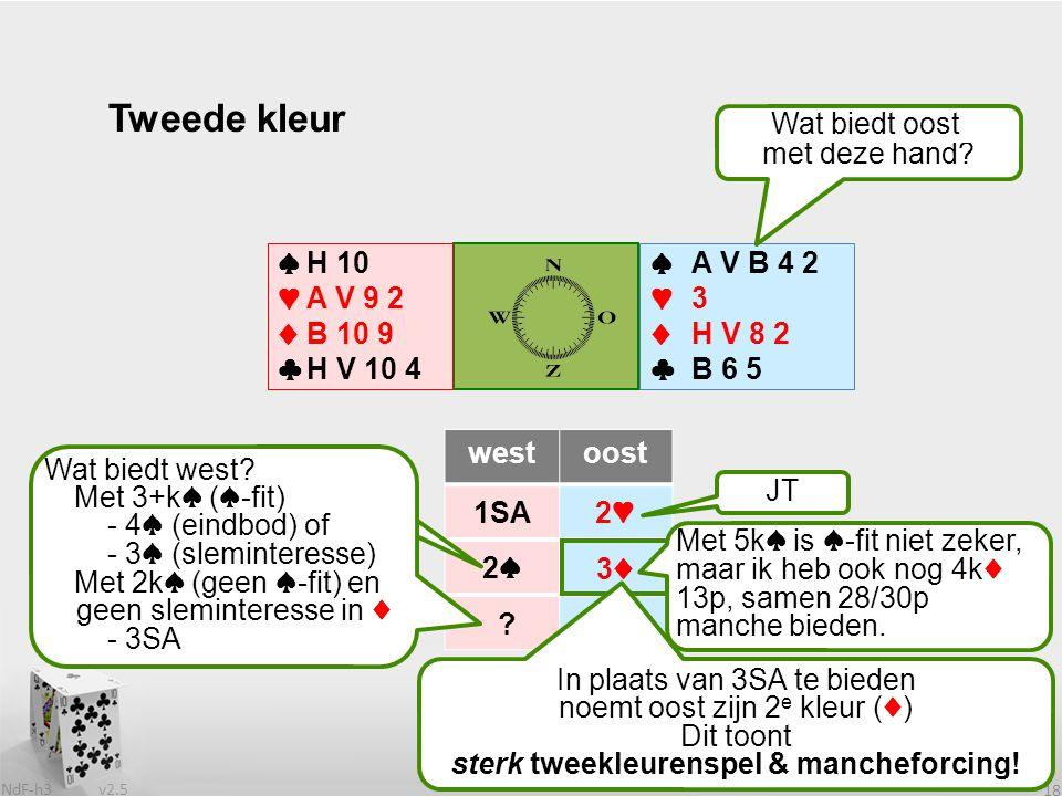 v2.5 NdF-h3 18 ♠♥♦♣♠♥♦♣ westoost 1SA2♥ 2♠ .