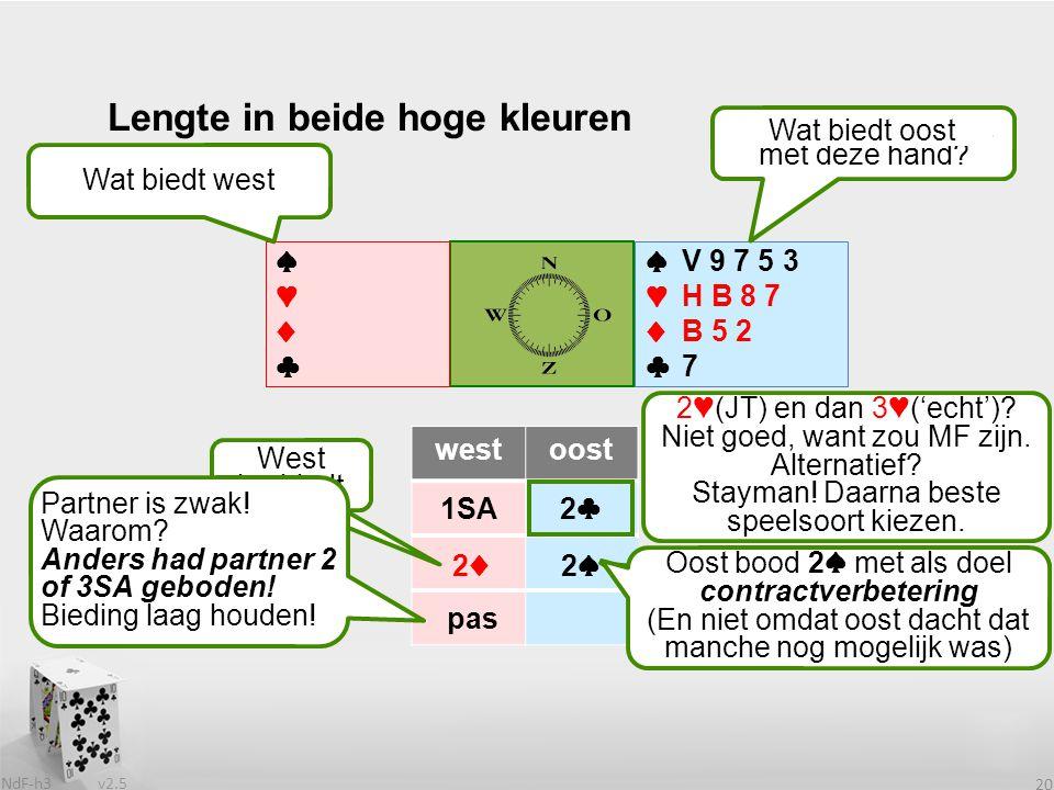 v2.5 NdF-h3 20 ♠♥♦♣♠♥♦♣ westoost 1SA .
