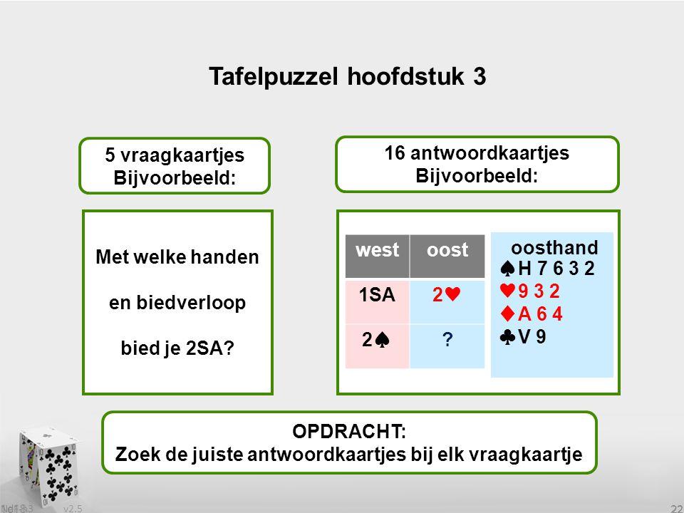 v2.5 NdF-h3 22 1e18 22 Tafelpuzzel hoofdstuk 3 OPDRACHT: Zoek de juiste antwoordkaartjes bij elk vraagkaartje 5 vraagkaartjes Bijvoorbeeld: 16 antwoordkaartjes Bijvoorbeeld: Met welke handen en biedverloop bied je 2SA.