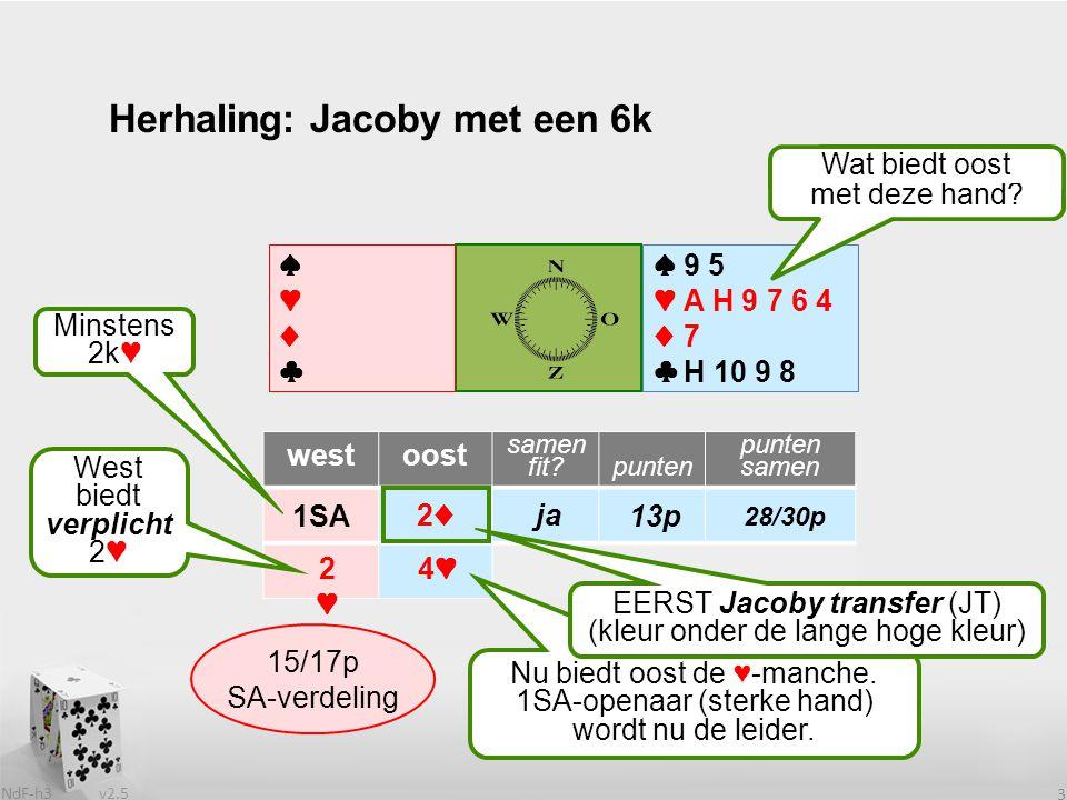 v2.5 NdF-h3 3 ♠♥♦♣♠♥♦♣ westoost samen fit punten samen 1SA ♠♥♦♣♠♥♦♣ Herhaling: Jacoby met een 6k 9 5 A H 9 7 6 4 7 H 10 9 8 Wat heeft partner west.