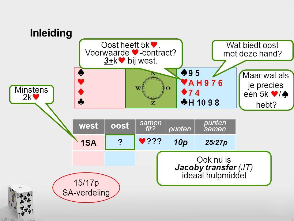 v2.5 NdF-h3 5 ♠♥♦♣♠♥♦♣ westoost samen fit?punten samen 1SA ♠♥♦♣♠♥♦♣ Transferbieding met een vijfkaart 9 5 A H 9 7 6 7 4 H 10 9 8 Wat heeft partner west.