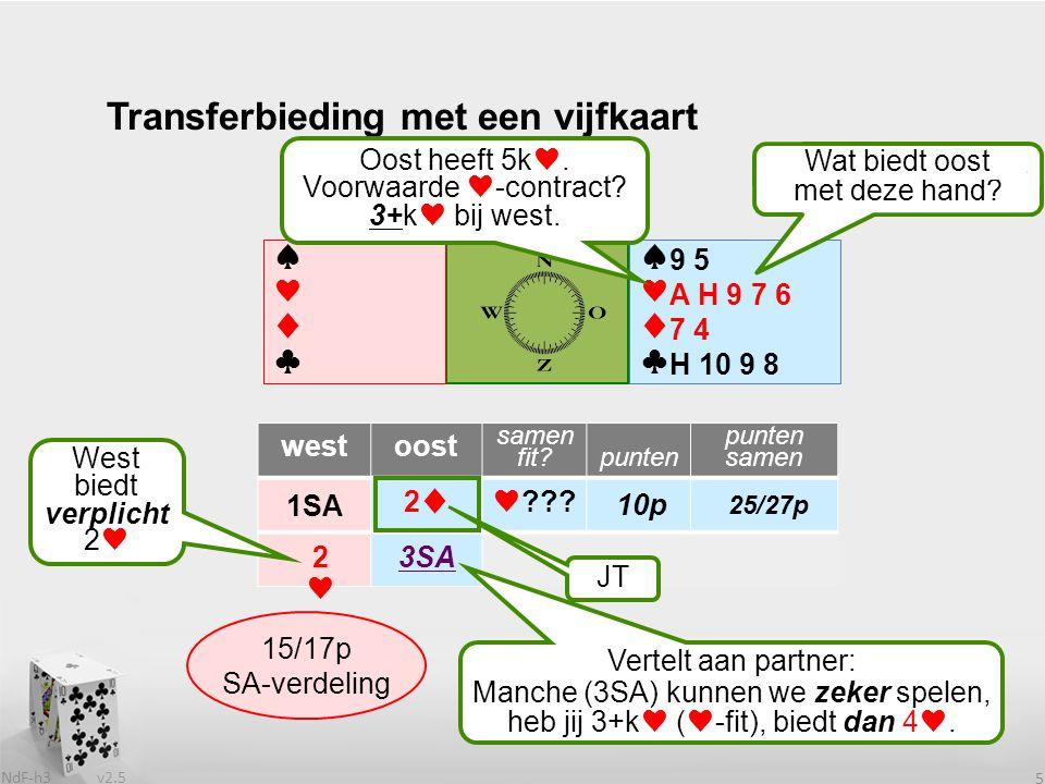 v2.5 NdF-h3 6 ♠♥♦♣♠♥♦♣ westoost samen fit?punten samen 1SA ♠♥♦♣♠♥♦♣ Transferbieding met een vijfkaart 7 5 4 V 9 6 5 3 A V H B 5 Wat heeft partner west.