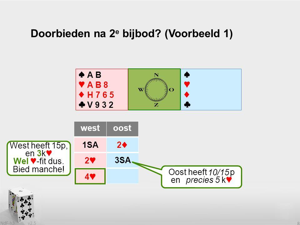 v2.5 NdF-h3 8 ♠♥♦♣♠♥♦♣ westoost 1SA2♦ 2♥. ♠♥♦♣♠♥♦♣ Doorbieden na 2 e bijbod.