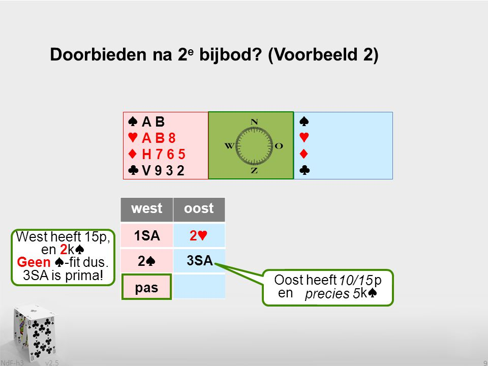 v2.5 NdF-h3 9 ♠♥♦♣♠♥♦♣ westoost 1SA2♥ 2♠? ♠♥♦♣♠♥♦♣ Doorbieden na 2 e bijbod? (Voorbeeld 2) A B A B 8 H 7 6 5 V 9 3 2 3SA West heeft 15p, en 2k♠ Geen ♠