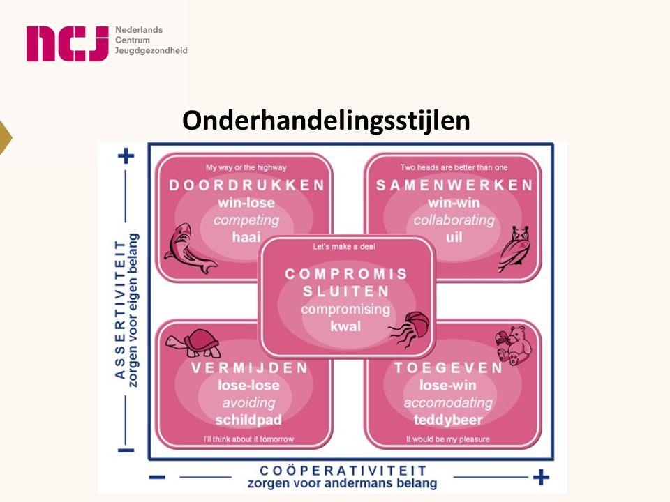 Onderhandelingsproces Gefaseerde aanpak: 1 ) Voorbereiding 2) Openingsfase 3) Onderzoeksfase 4) Afsluitingsfase Kenniskring JGZ26 maart 2012