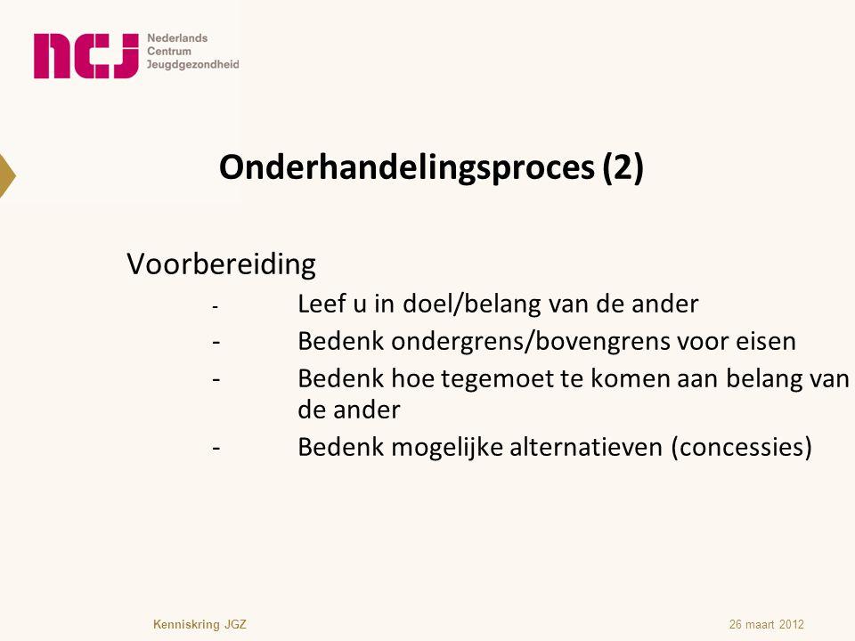 Onderhandelingsproces (2) Voorbereiding - Leef u in doel/belang van de ander -Bedenk ondergrens/bovengrens voor eisen -Bedenk hoe tegemoet te komen aa