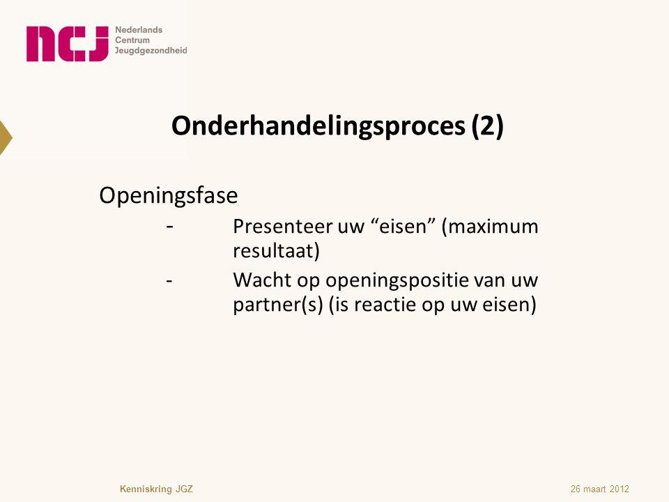 """Onderhandelingsproces (2) Openingsfase - Presenteer uw """"eisen"""" (maximum resultaat) -Wacht op openingspositie van uw partner(s) (is reactie op uw eisen"""