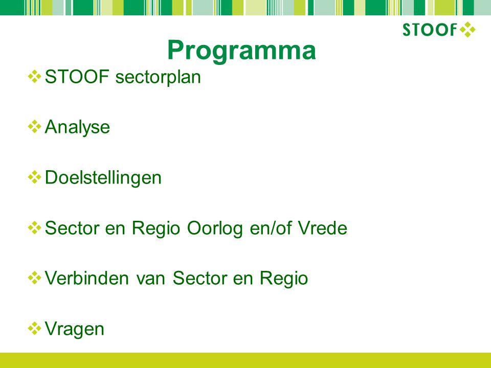 Programma  STOOF sectorplan  Analyse  Doelstellingen  Sector en Regio Oorlog en/of Vrede  Verbinden van Sector en Regio  Vragen