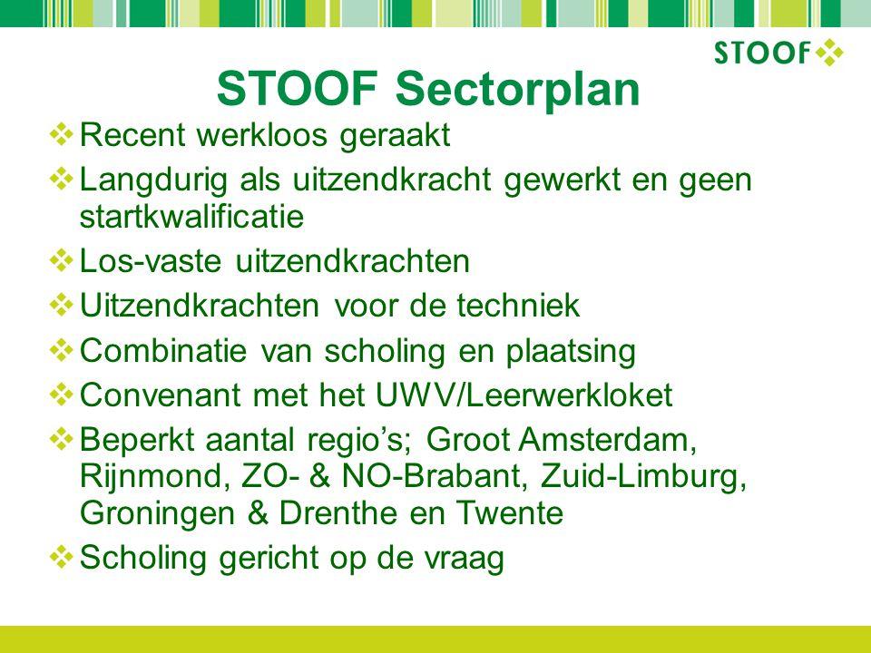 STOOF Sectorplan  Recent werkloos geraakt  Langdurig als uitzendkracht gewerkt en geen startkwalificatie  Los-vaste uitzendkrachten  Uitzendkrachten voor de techniek  Combinatie van scholing en plaatsing  Convenant met het UWV/Leerwerkloket  Beperkt aantal regio's; Groot Amsterdam, Rijnmond, ZO- & NO-Brabant, Zuid-Limburg, Groningen & Drenthe en Twente  Scholing gericht op de vraag