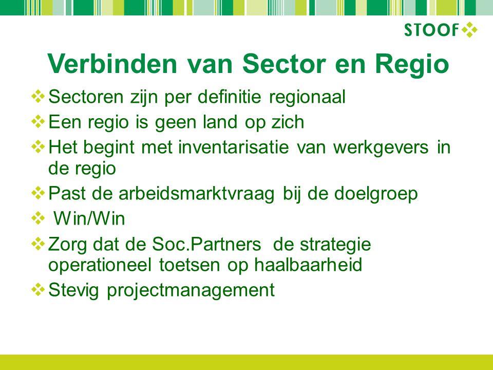 Verbinden van Sector en Regio  Sectoren zijn per definitie regionaal  Een regio is geen land op zich  Het begint met inventarisatie van werkgevers