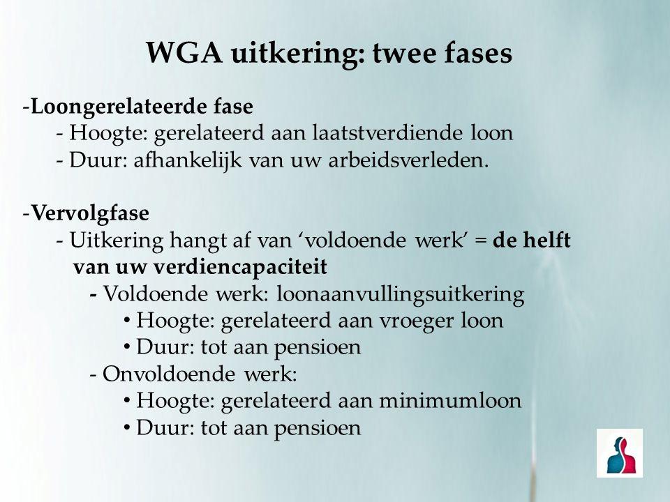 WGA uitkering: twee fases -Loongerelateerde fase - Hoogte: gerelateerd aan laatstverdiende loon - Duur: afhankelijk van uw arbeidsverleden. -Vervolgfa