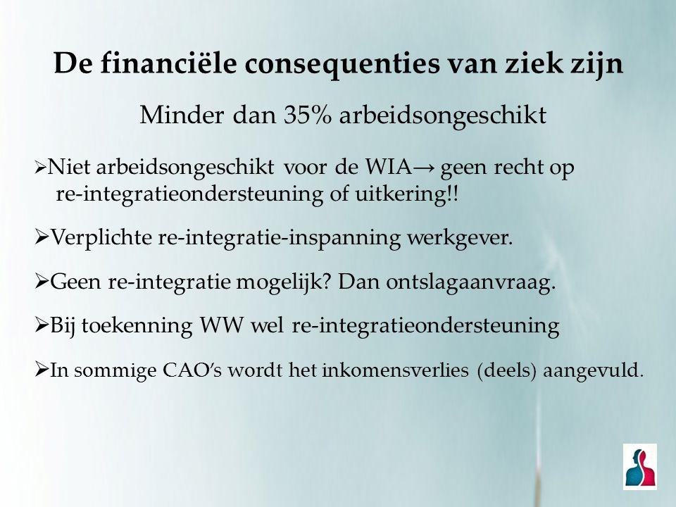 De financiële consequenties van ziek zijn Minder dan 35% arbeidsongeschikt  Niet arbeidsongeschikt voor de WIA → geen recht op re-integratieondersteu